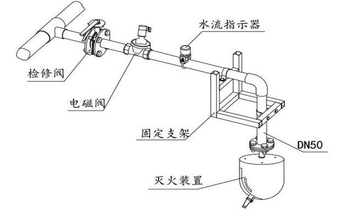 >   智能消防水炮管路安装图如下图所示,依次按顺序安装检修阀,电动阀